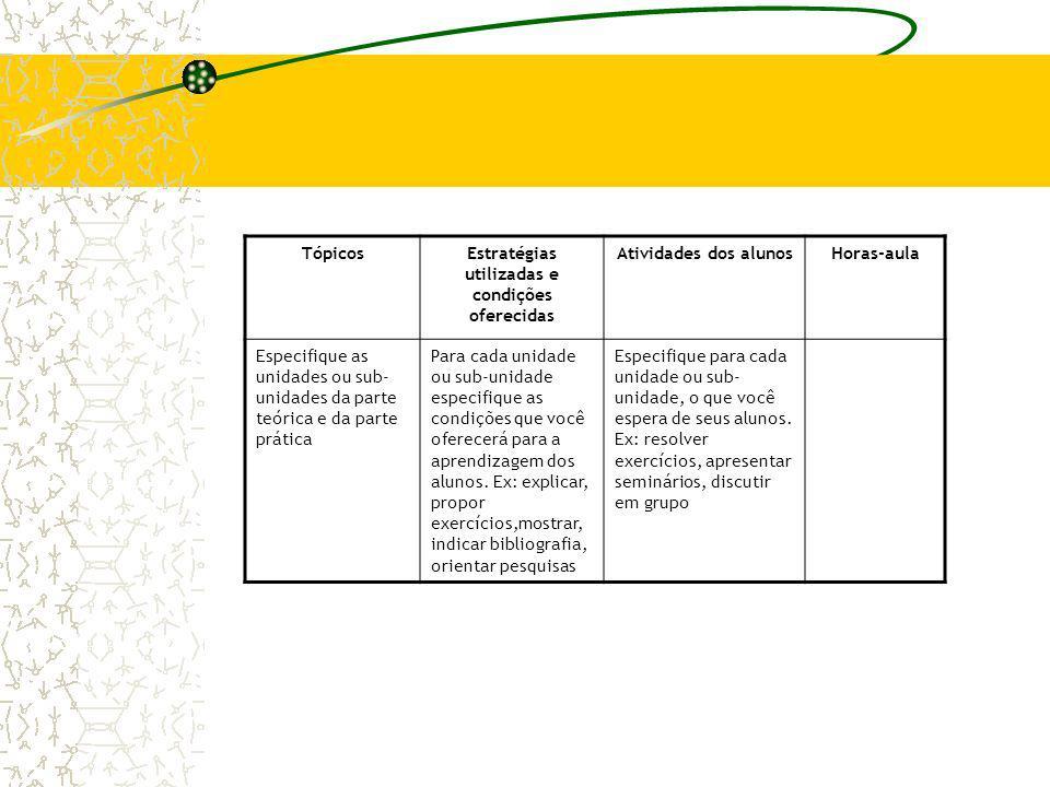 Estratégias utilizadas e condições oferecidas