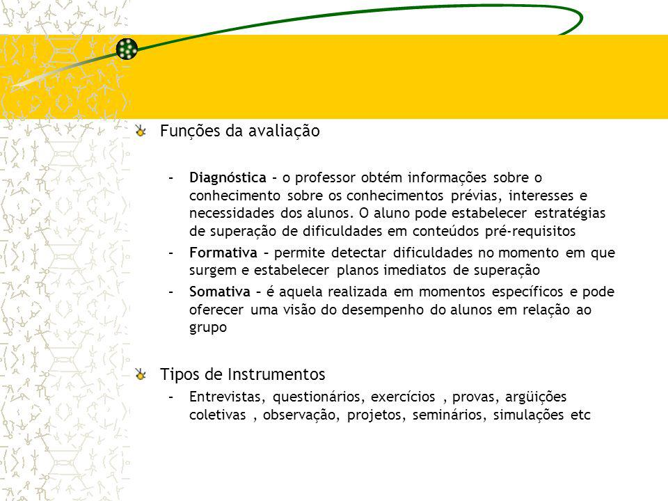Funções da avaliação Tipos de Instrumentos