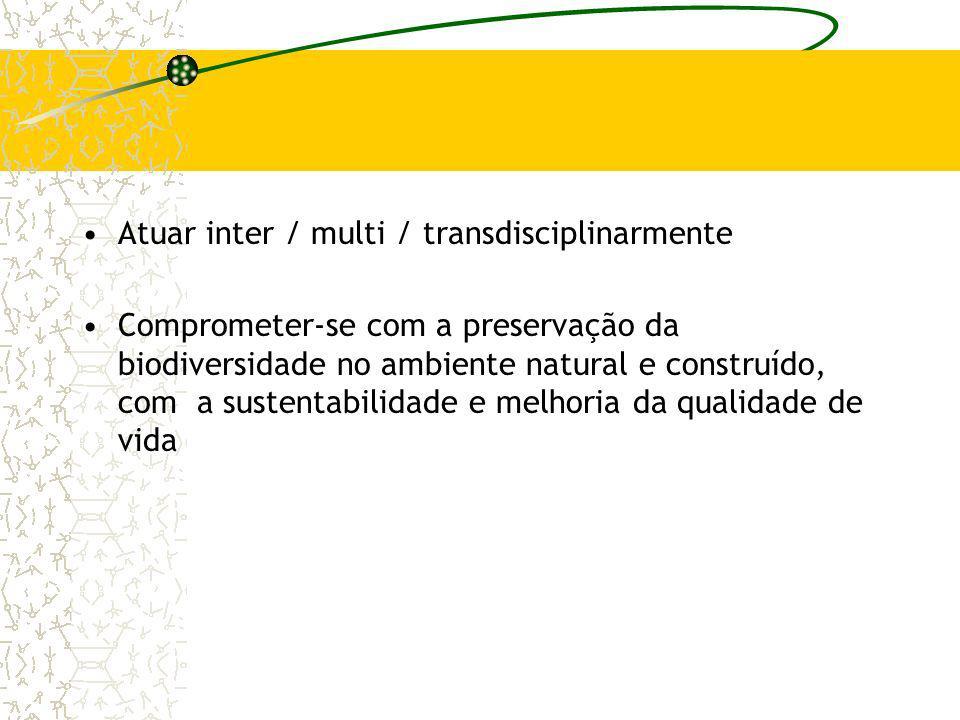 Atuar inter / multi / transdisciplinarmente