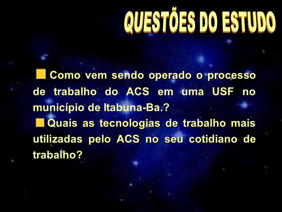 QUESTÕES DO ESTUDO Como vem sendo operado o processo de trabalho do ACS em uma USF no município de Itabuna-Ba.