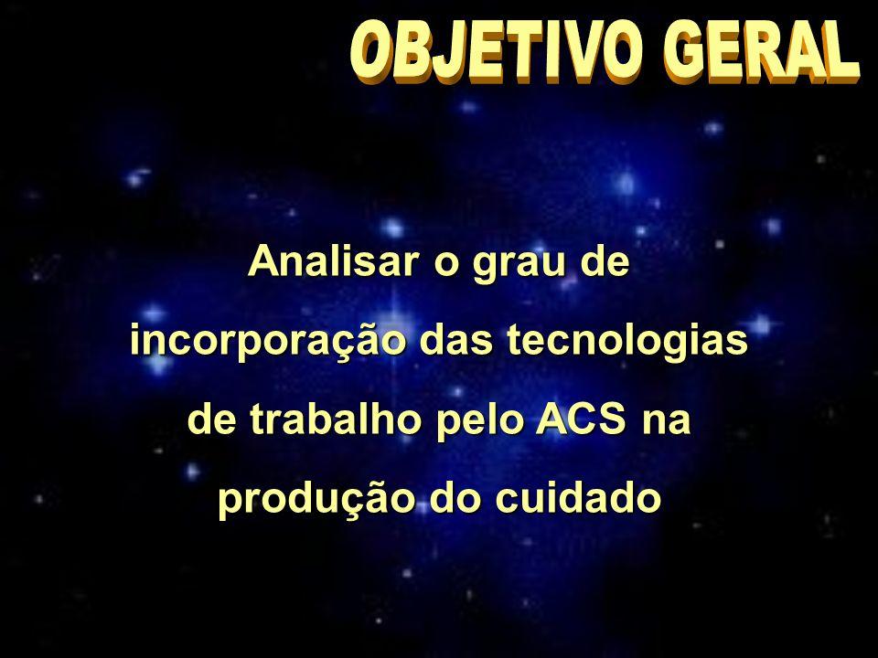 OBJETIVO GERAL Analisar o grau de incorporação das tecnologias de trabalho pelo ACS na produção do cuidado.