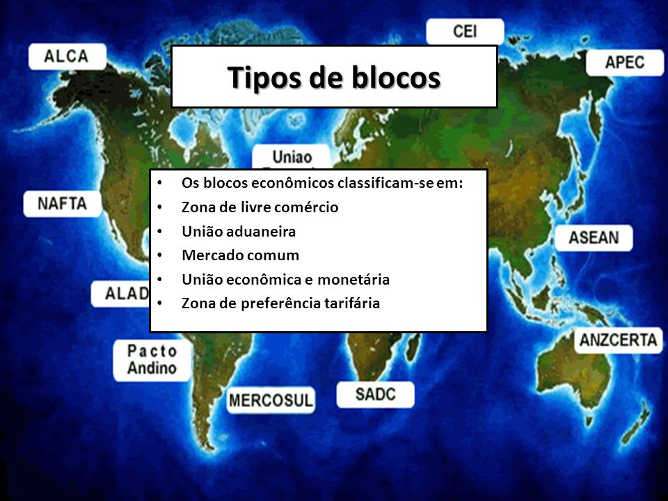 Tipos de blocos Os blocos econômicos classificam-se em: