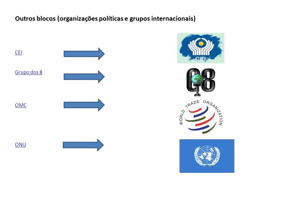 Outros blocos (organizações políticas e grupos internacionais)
