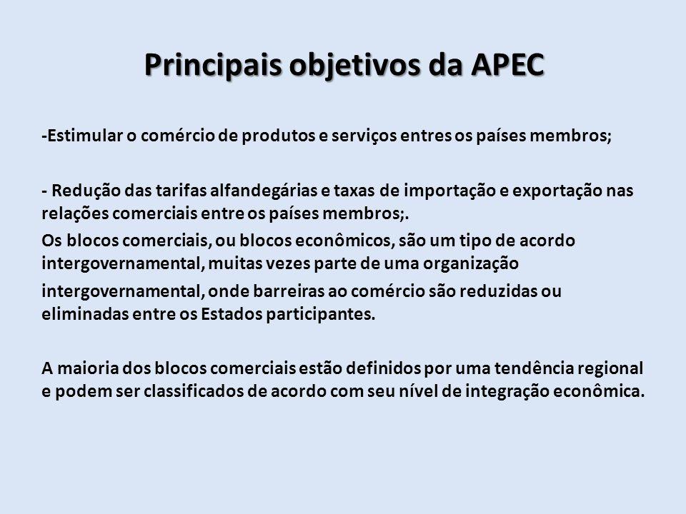 Principais objetivos da APEC