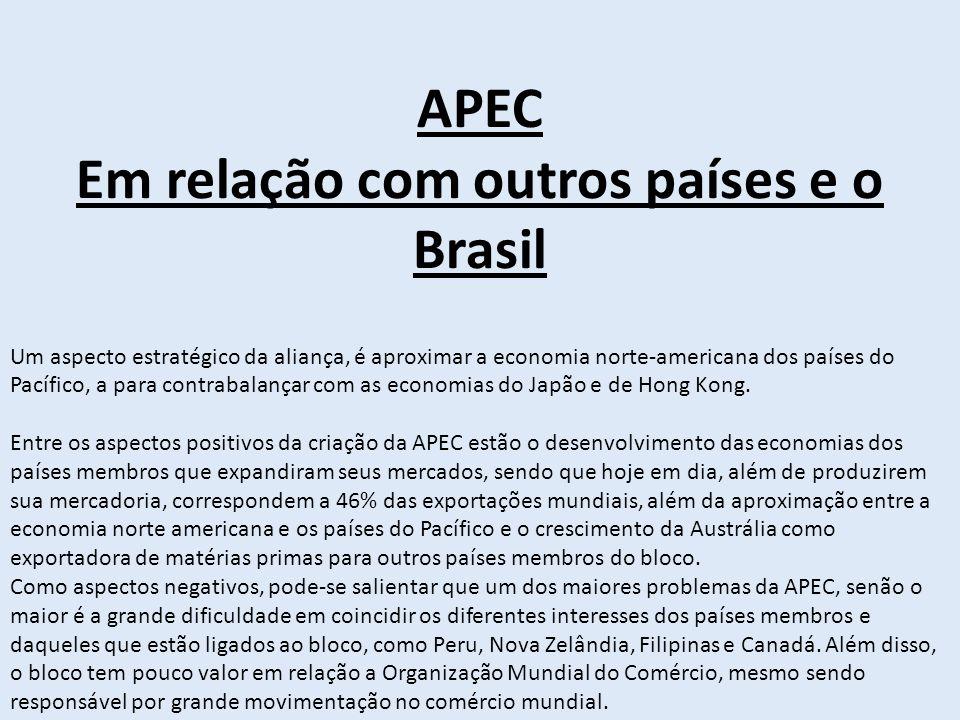 Em relação com outros países e o Brasil