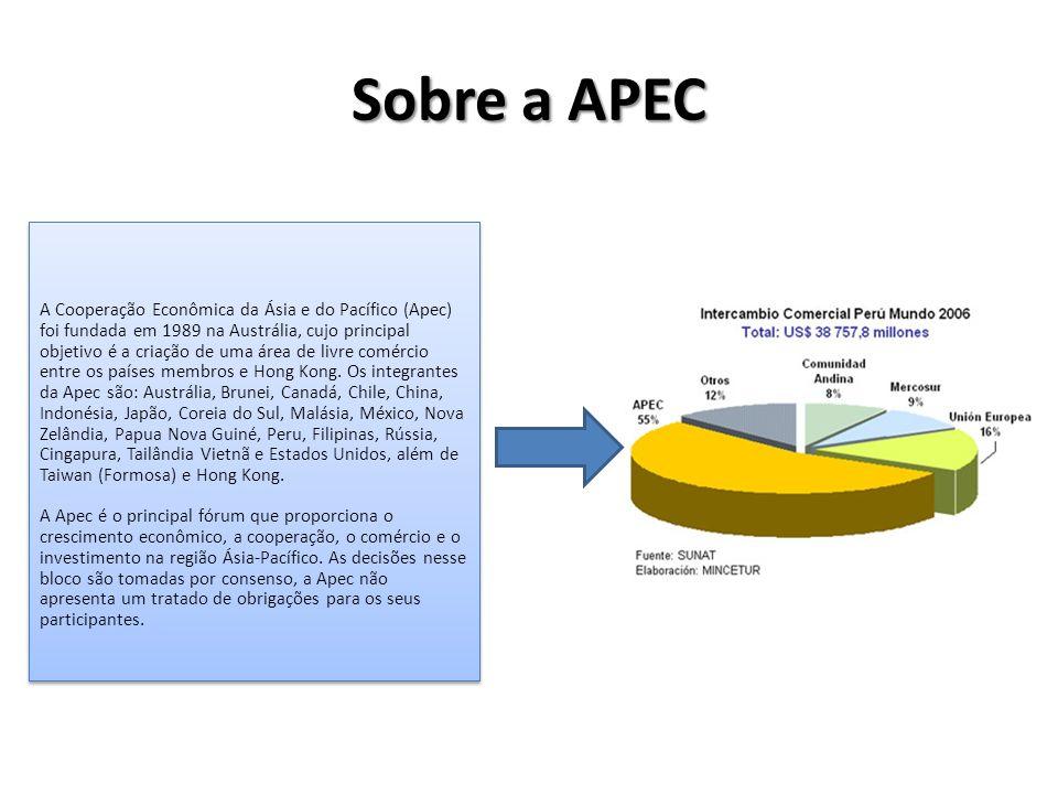 Sobre a APEC