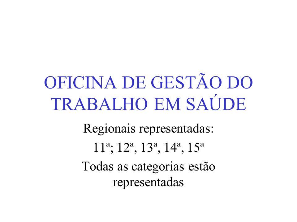 OFICINA DE GESTÃO DO TRABALHO EM SAÚDE