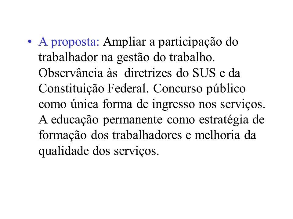 A proposta: Ampliar a participação do trabalhador na gestão do trabalho.