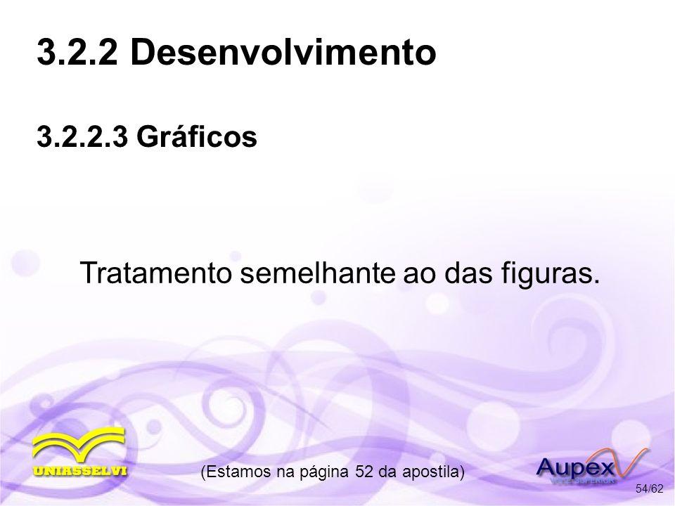 3.2.2 Desenvolvimento 3.2.2.3 Gráficos