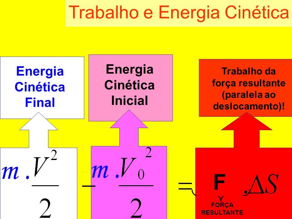 m . F Trabalho e Energia Cinética Energia Cinética Inicial