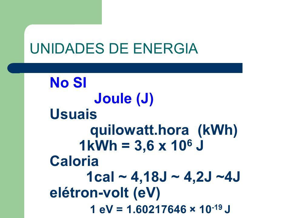 UNIDADES DE ENERGIA No SI. Joule (J) Usuais. quilowatt.hora (kWh) 1kWh = 3,6 x 106 J. Caloria.