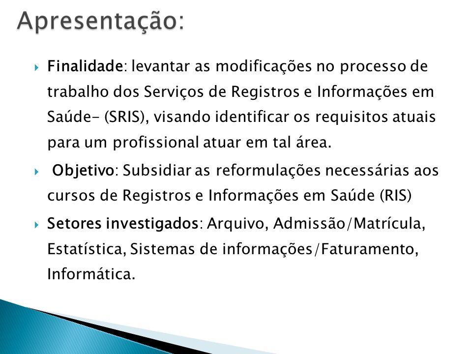 Finalidade: levantar as modificações no processo de trabalho dos Serviços de Registros e Informações em Saúde- (SRIS), visando identificar os requisitos atuais para um profissional atuar em tal área.