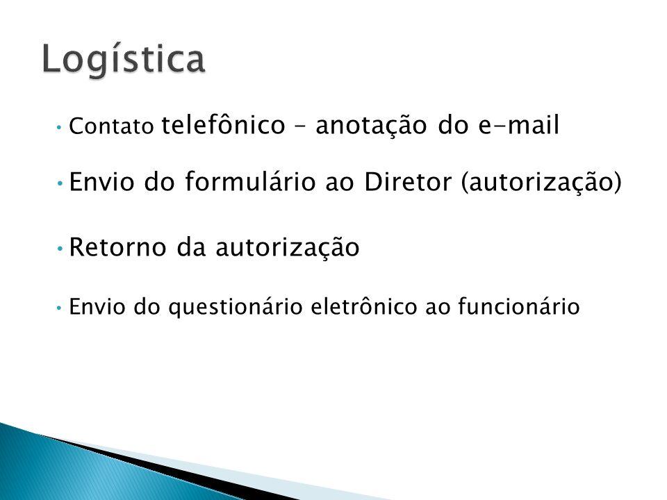Logística Envio do formulário ao Diretor (autorização)