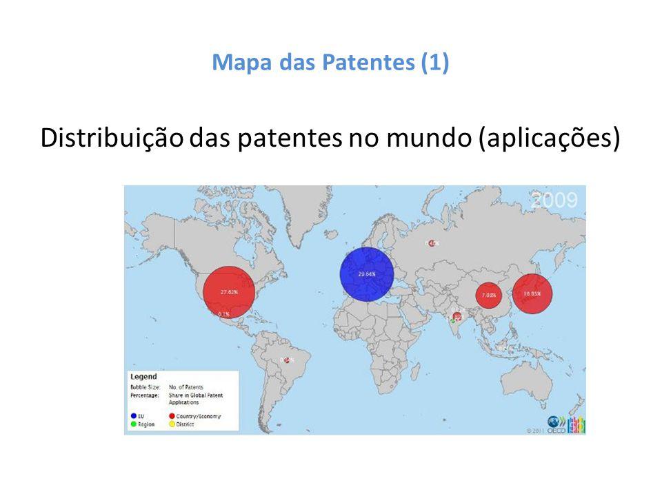 Distribuição das patentes no mundo (aplicações)