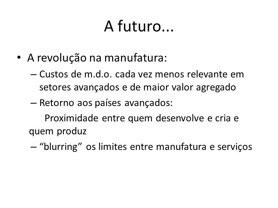 A futuro... A revolução na manufatura: