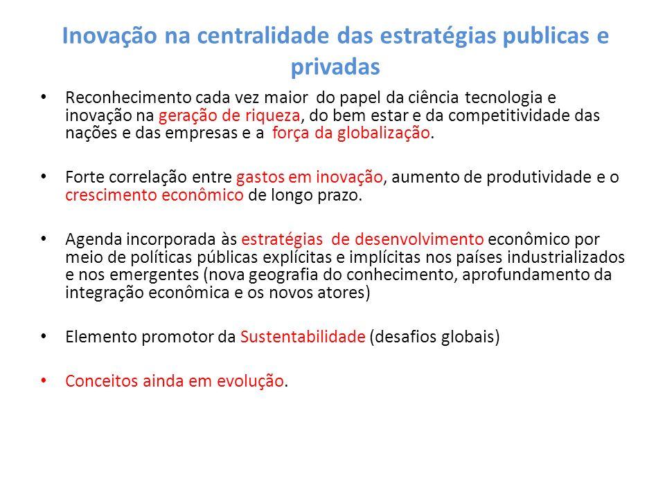 Inovação na centralidade das estratégias publicas e privadas