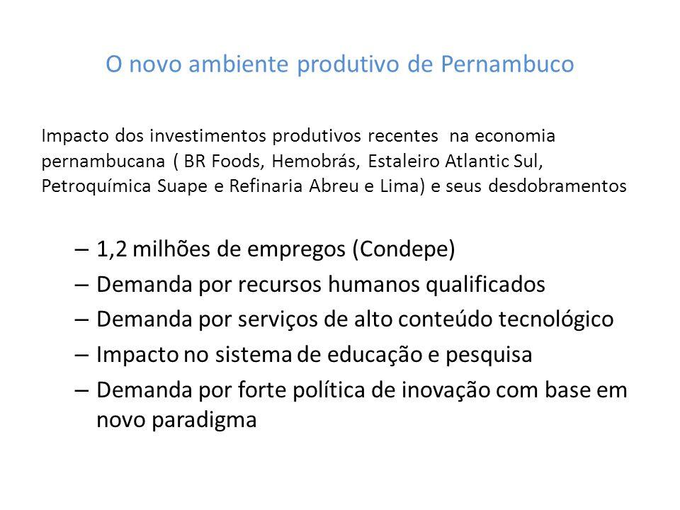 O novo ambiente produtivo de Pernambuco