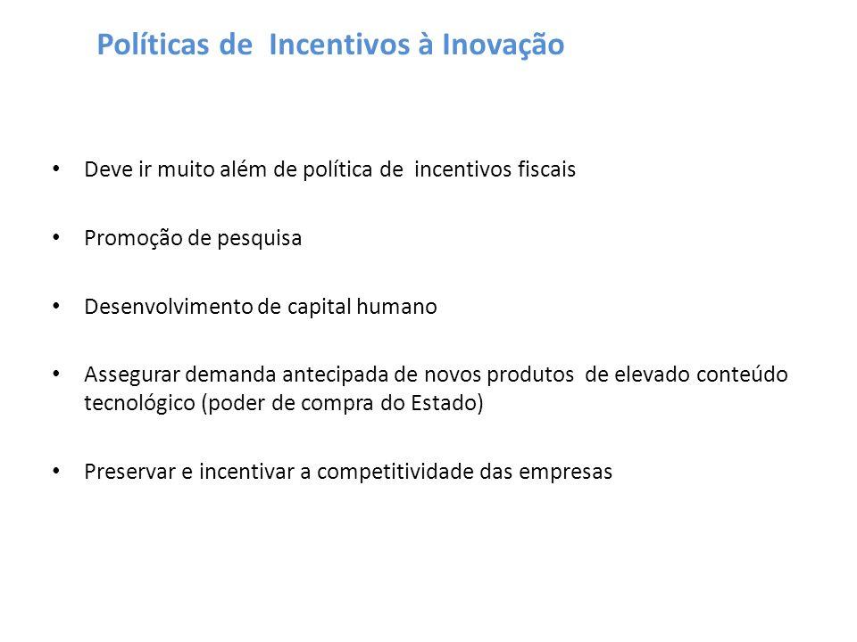 Políticas de Incentivos à Inovação