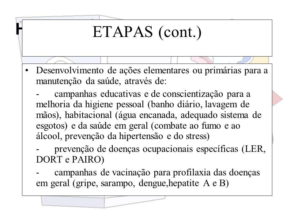 ETAPAS (cont.) Desenvolvimento de ações elementares ou primárias para a manutenção da saúde, através de: