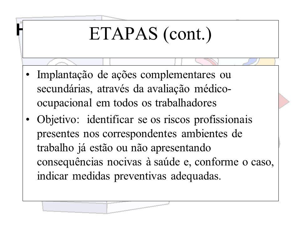 ETAPAS (cont.) Implantação de ações complementares ou secundárias, através da avaliação médico-ocupacional em todos os trabalhadores.