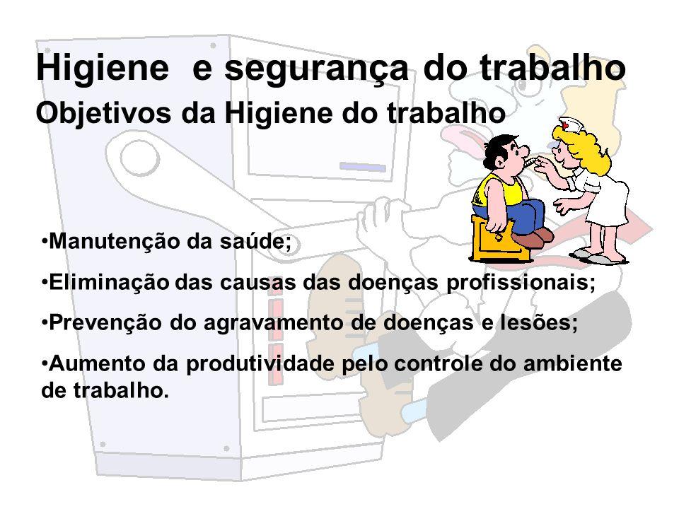 Objetivos da Higiene do trabalho