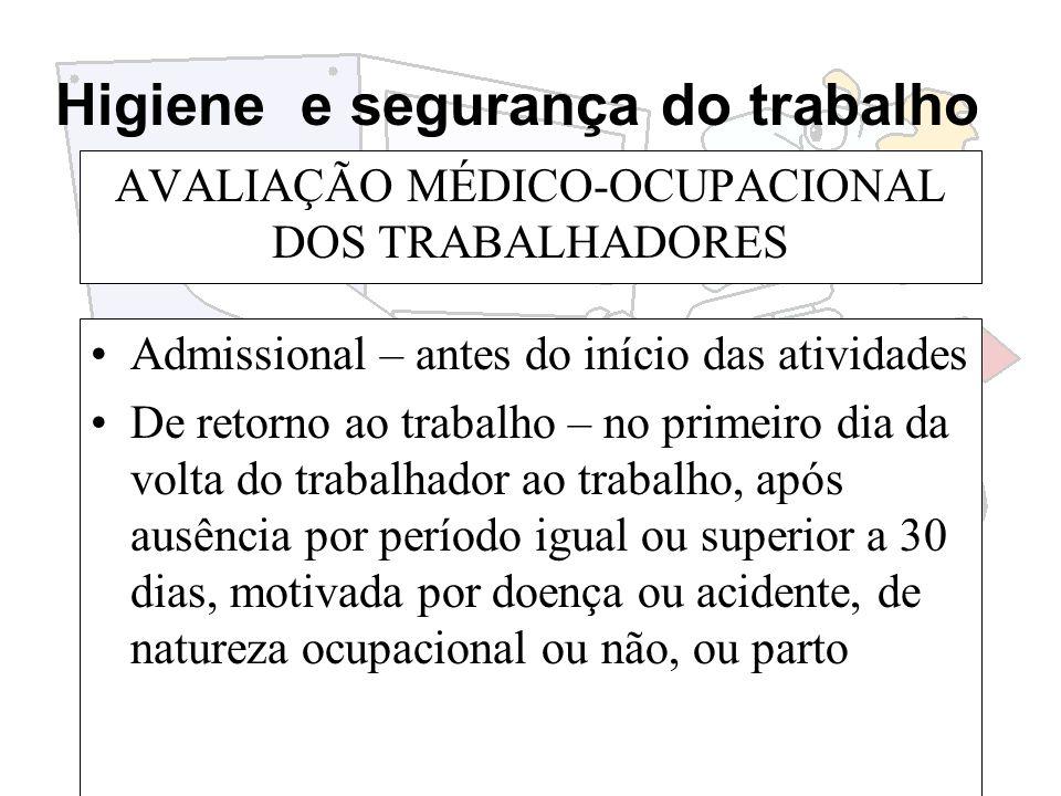AVALIAÇÃO MÉDICO-OCUPACIONAL DOS TRABALHADORES