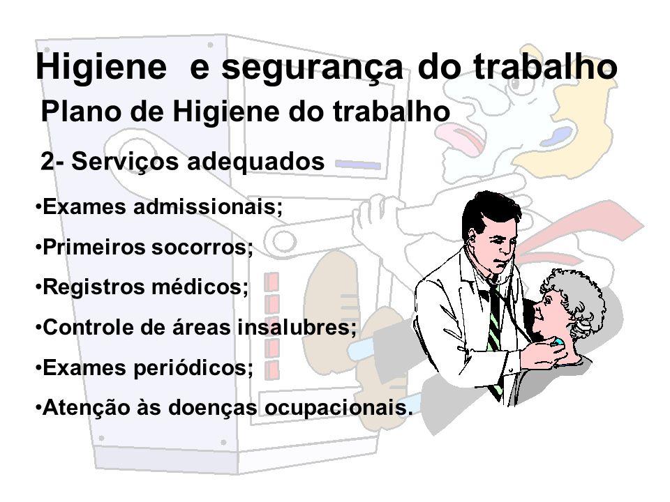 Plano de Higiene do trabalho