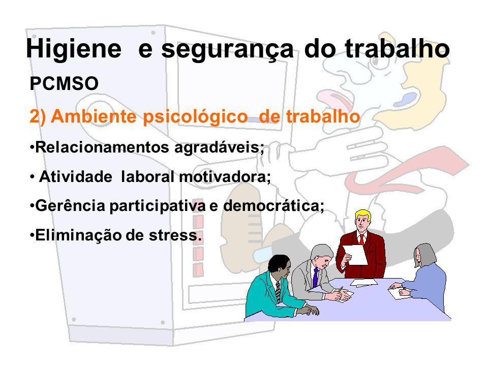 2) Ambiente psicológico de trabalho