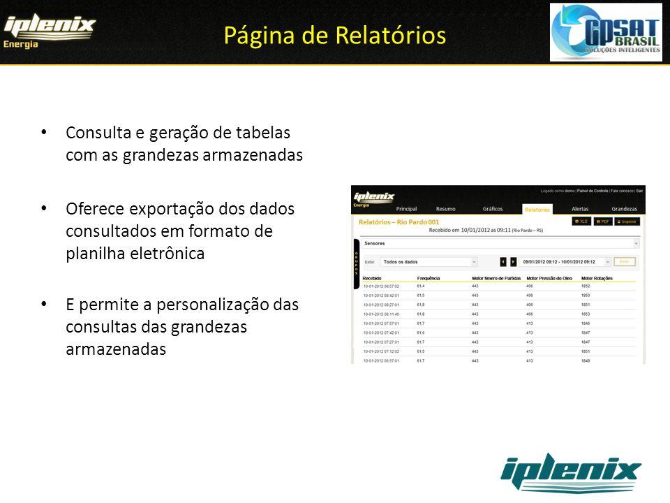 Página de Relatórios Consulta e geração de tabelas com as grandezas armazenadas.