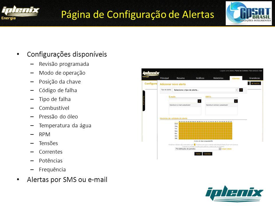 Página de Configuração de Alertas
