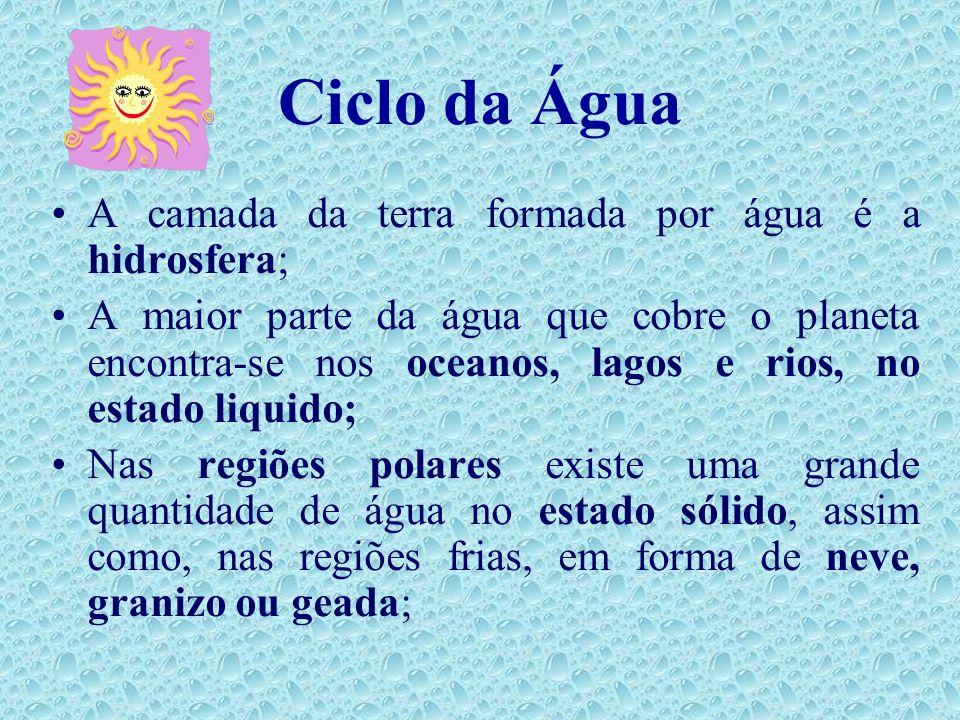 Ciclo da Água A camada da terra formada por água é a hidrosfera;