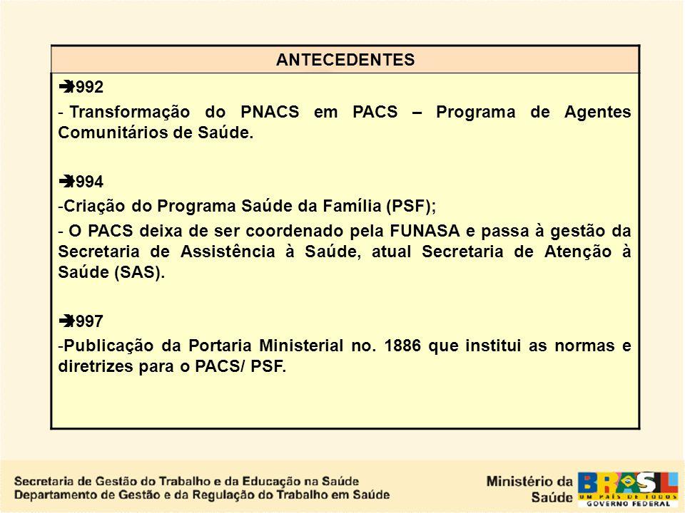 ANTECEDENTES 1992. Transformação do PNACS em PACS – Programa de Agentes Comunitários de Saúde. 1994.