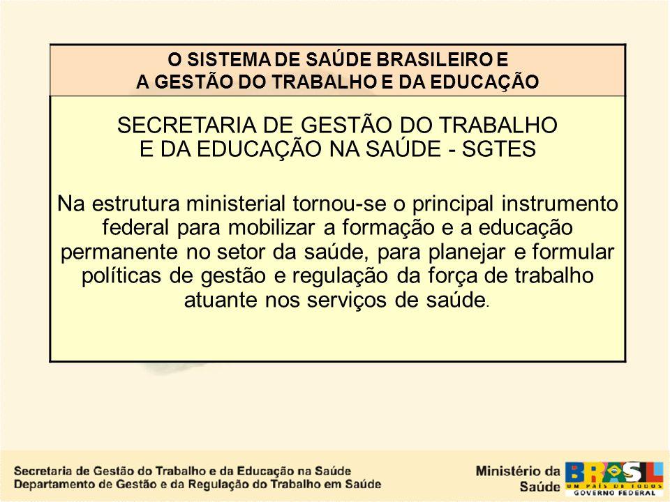 O SISTEMA DE SAÚDE BRASILEIRO E A GESTÃO DO TRABALHO E DA EDUCAÇÃO