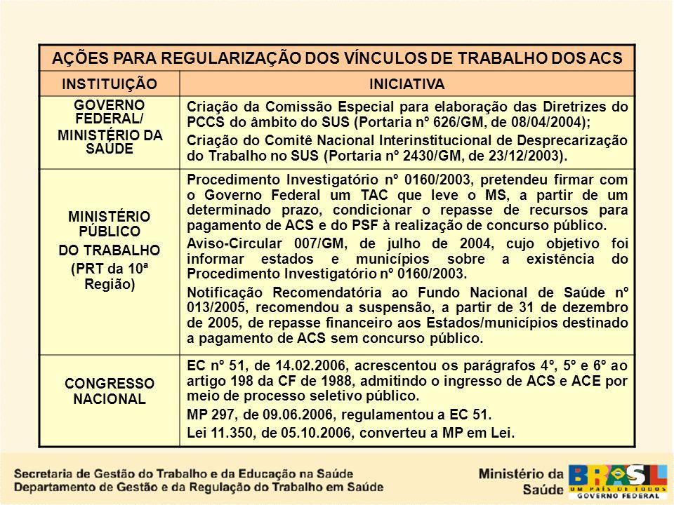 AÇÕES PARA REGULARIZAÇÃO DOS VÍNCULOS DE TRABALHO DOS ACS