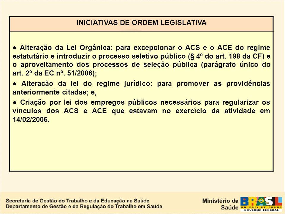 INICIATIVAS DE ORDEM LEGISLATIVA
