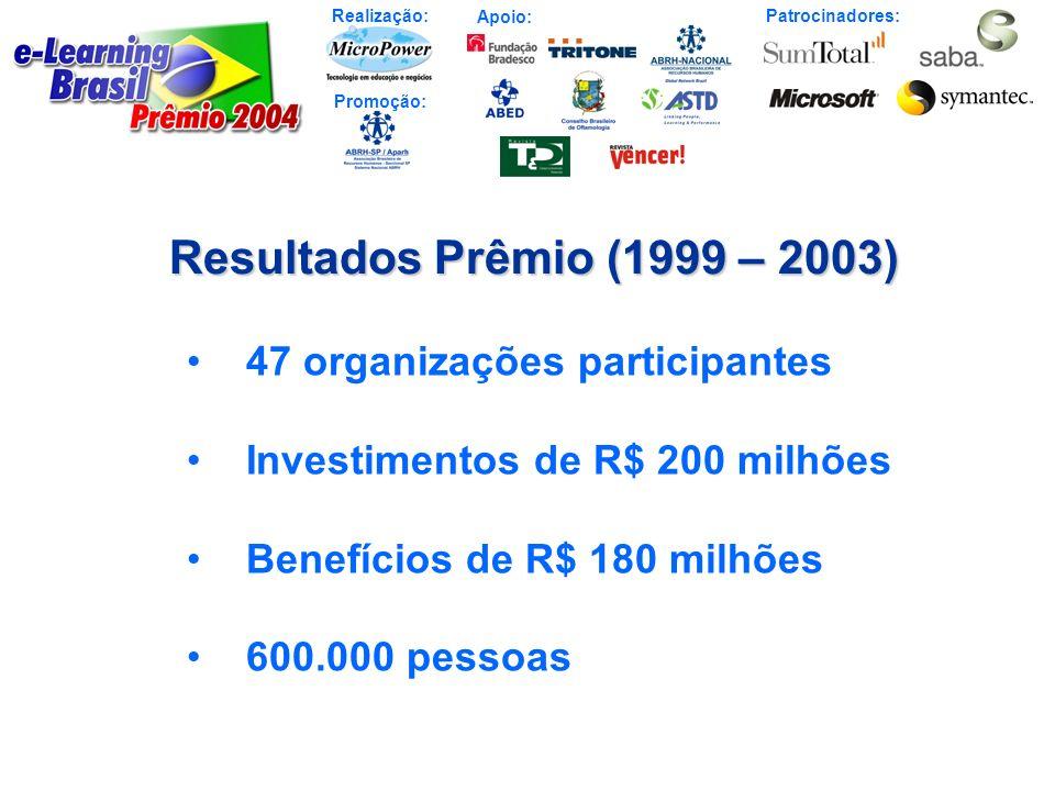 Resultados Prêmio (1999 – 2003) 47 organizações participantes