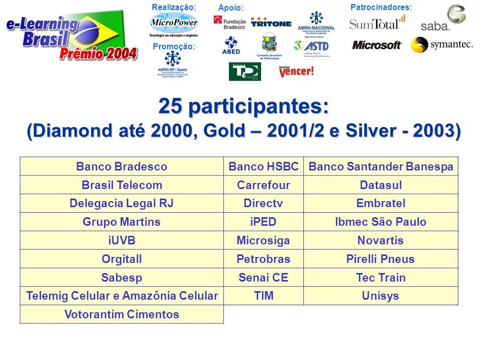 25 participantes: (Diamond até 2000, Gold – 2001/2 e Silver - 2003)