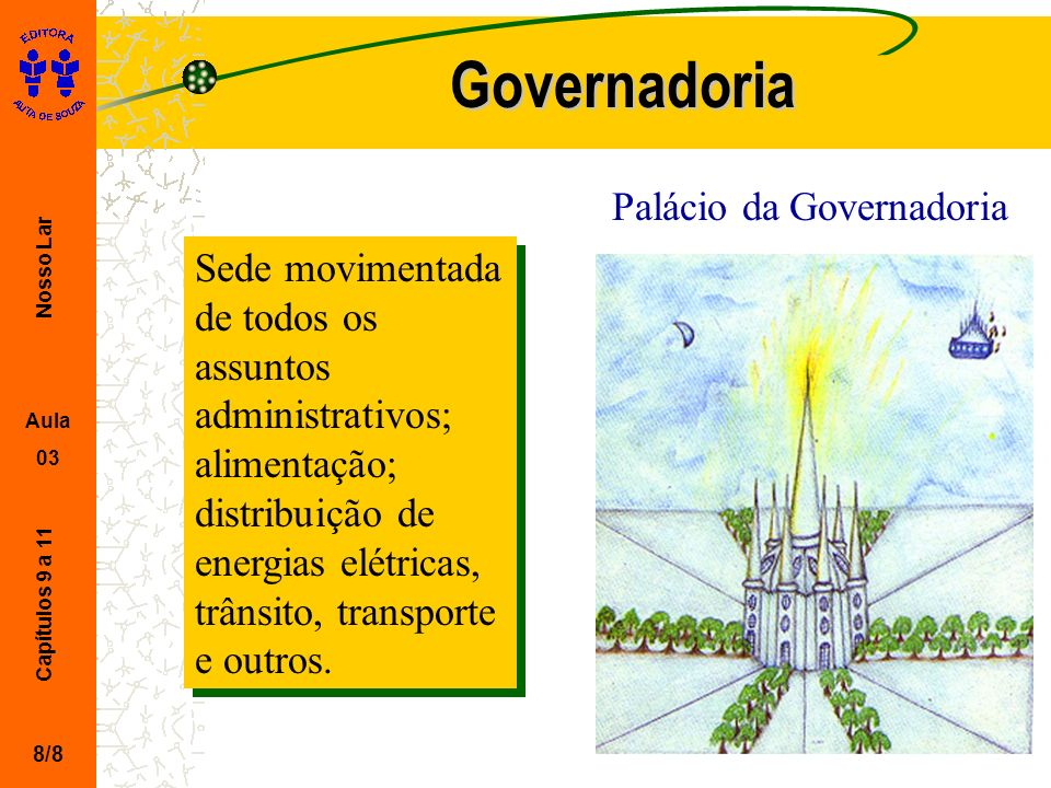 Palácio da Governadoria