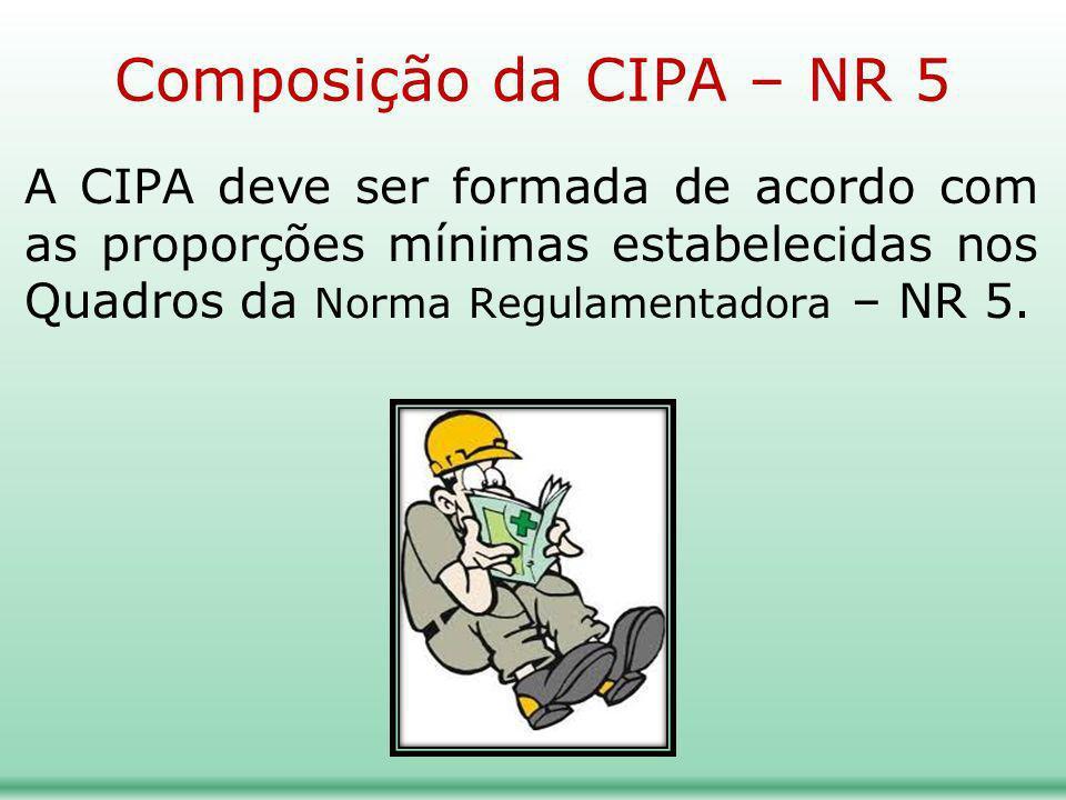 Composição da CIPA – NR 5 A CIPA deve ser formada de acordo com as proporções mínimas estabelecidas nos Quadros da Norma Regulamentadora – NR 5.