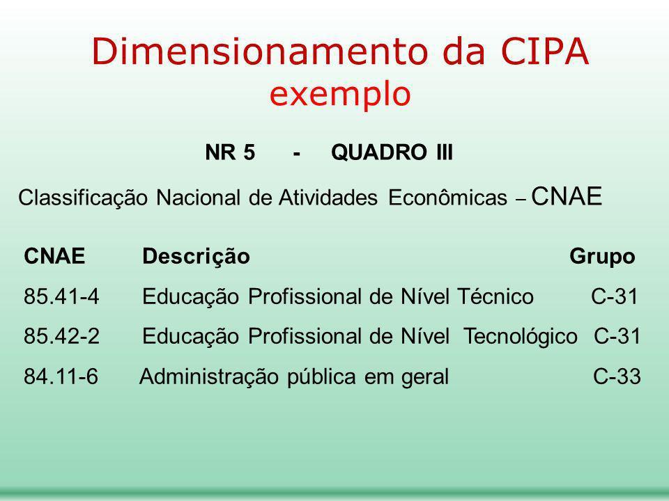 Dimensionamento da CIPA exemplo