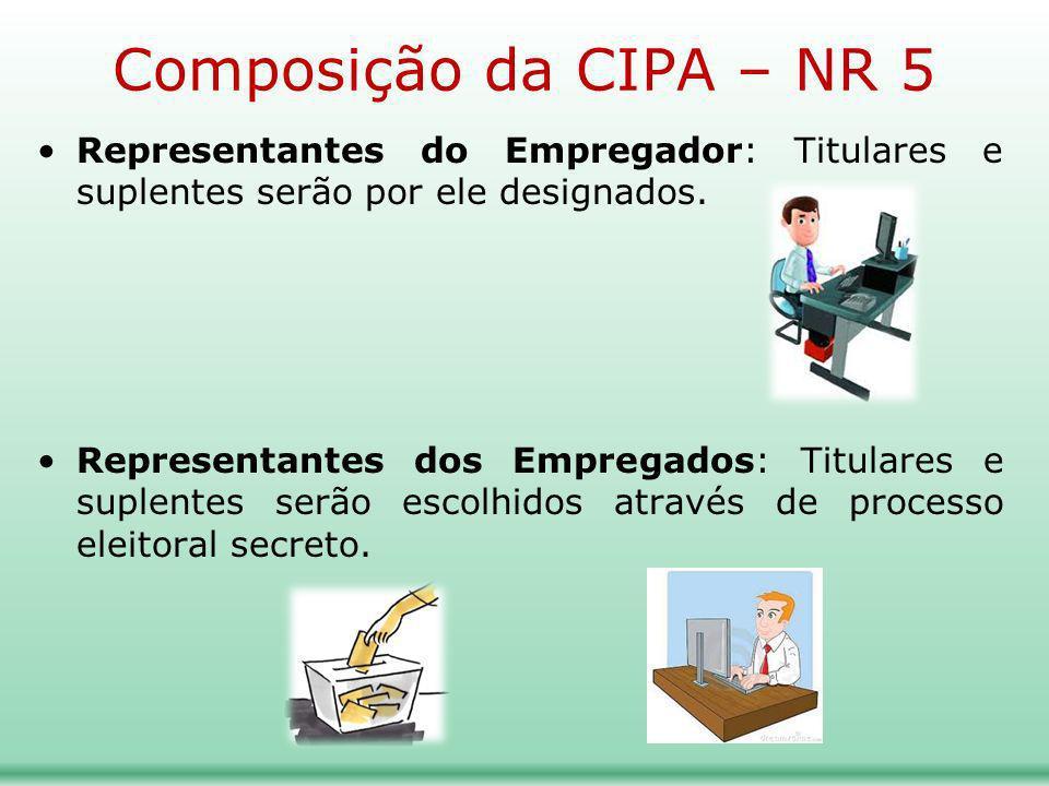 Composição da CIPA – NR 5 Representantes do Empregador: Titulares e suplentes serão por ele designados.
