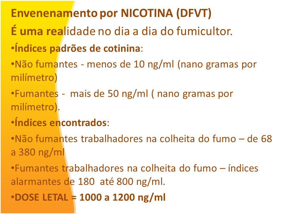 Envenenamento por NICOTINA (DFVT)
