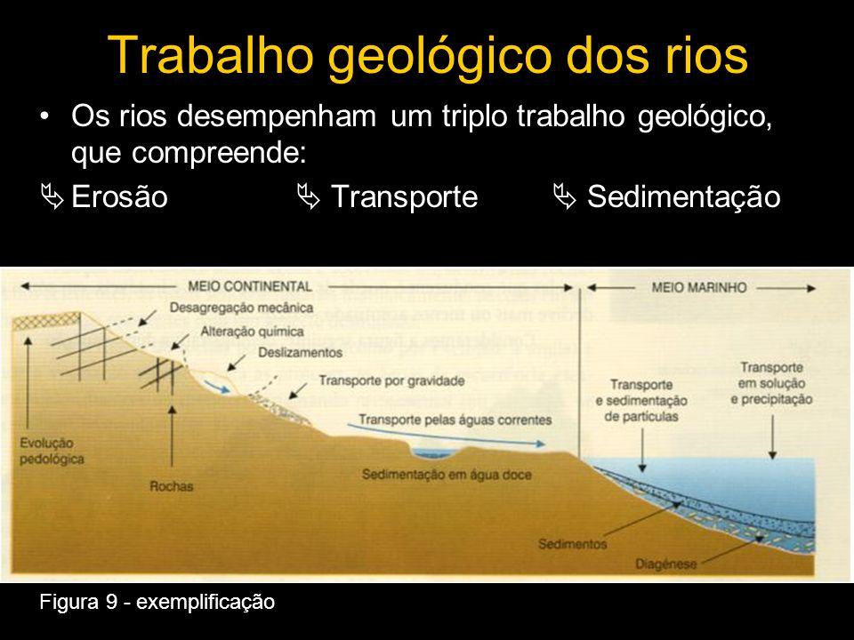 Trabalho geológico dos rios