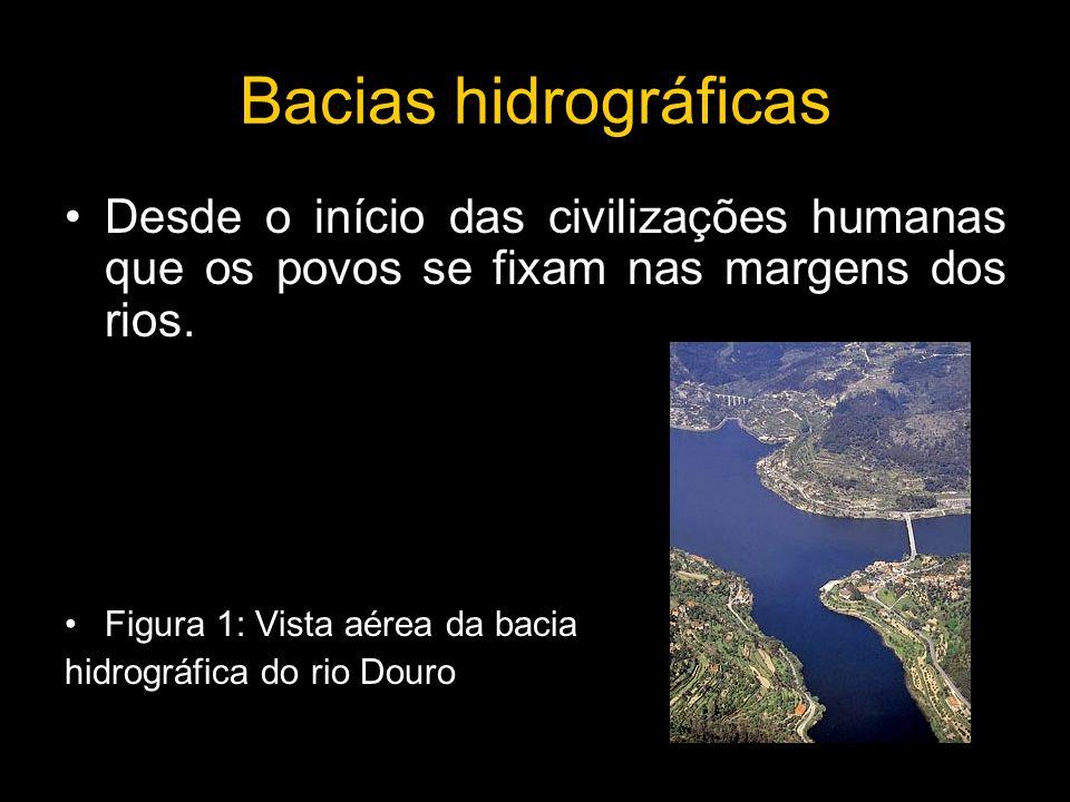 Bacias hidrográficas Desde o início das civilizações humanas que os povos se fixam nas margens dos rios.