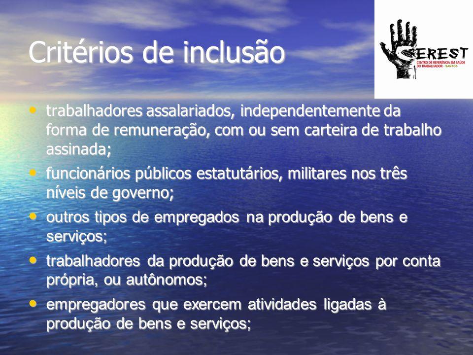 Critérios de inclusão trabalhadores assalariados, independentemente da forma de remuneração, com ou sem carteira de trabalho assinada;