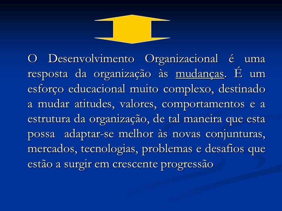 O Desenvolvimento Organizacional é uma resposta da organização às mudanças.