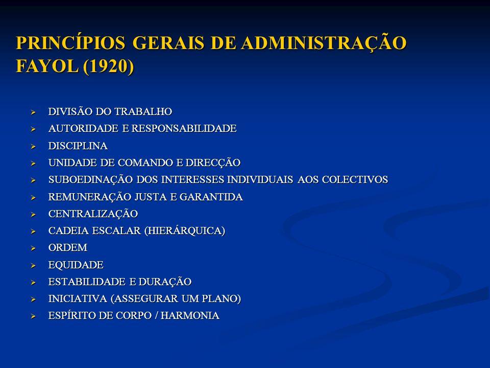 PRINCÍPIOS GERAIS DE ADMINISTRAÇÃO FAYOL (1920)