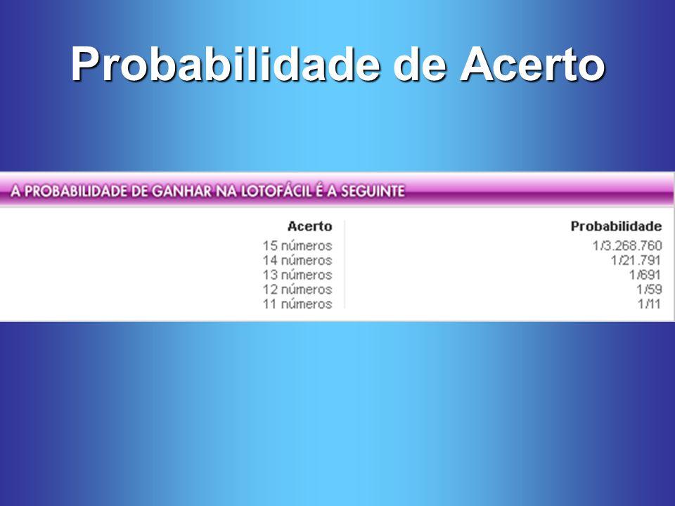 Probabilidade de Acerto