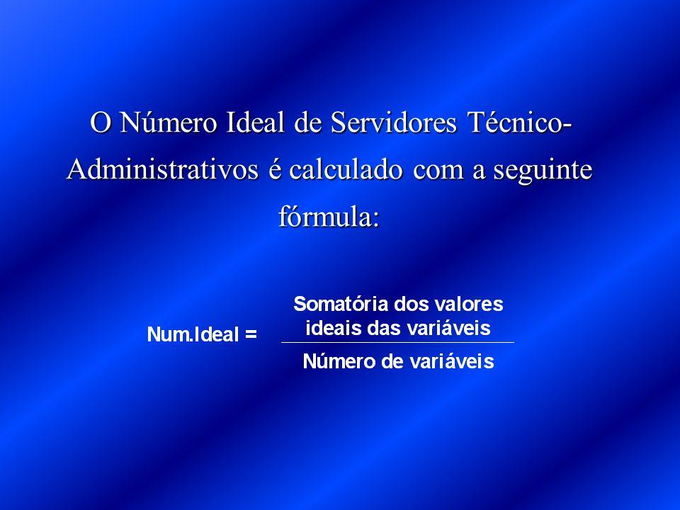 O Número Ideal de Servidores Técnico-Administrativos é calculado com a seguinte fórmula: