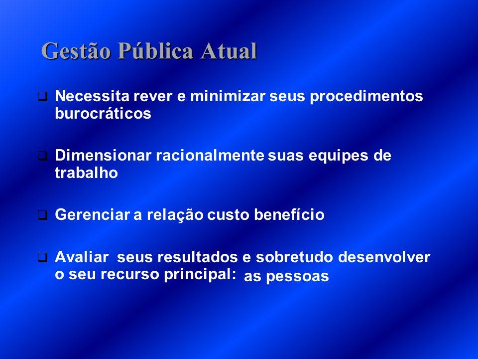 Gestão Pública Atual Necessita rever e minimizar seus procedimentos burocráticos. Dimensionar racionalmente suas equipes de trabalho.